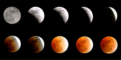 Surya Grahan (Solar Eclipse 2014) and Chandra Grahan (Lunar Eclipse 2014) in 2014 will affect your life.